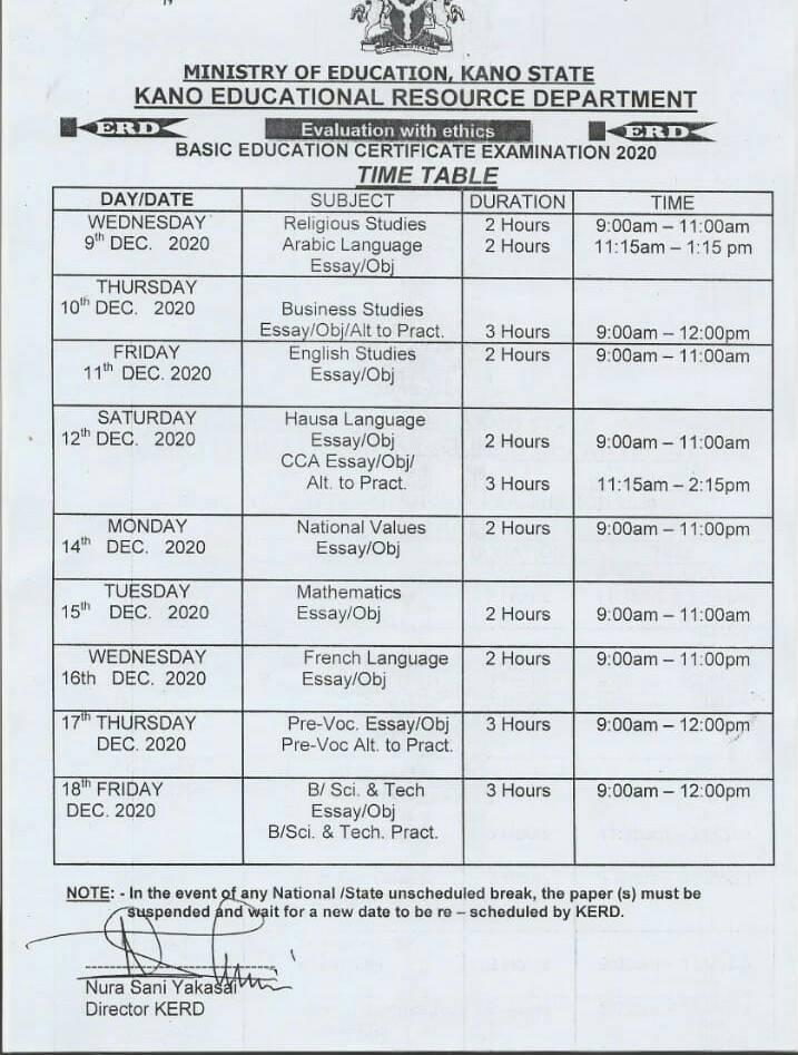2020 BECE Timetable